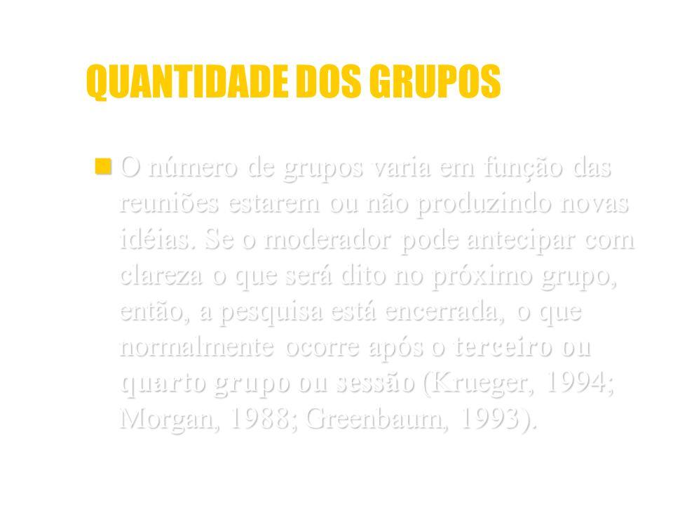 QUANTIDADE DOS GRUPOS O número de grupos varia em função das reuniões estarem ou não produzindo novas idéias. Se o moderador pode antecipar com clarez