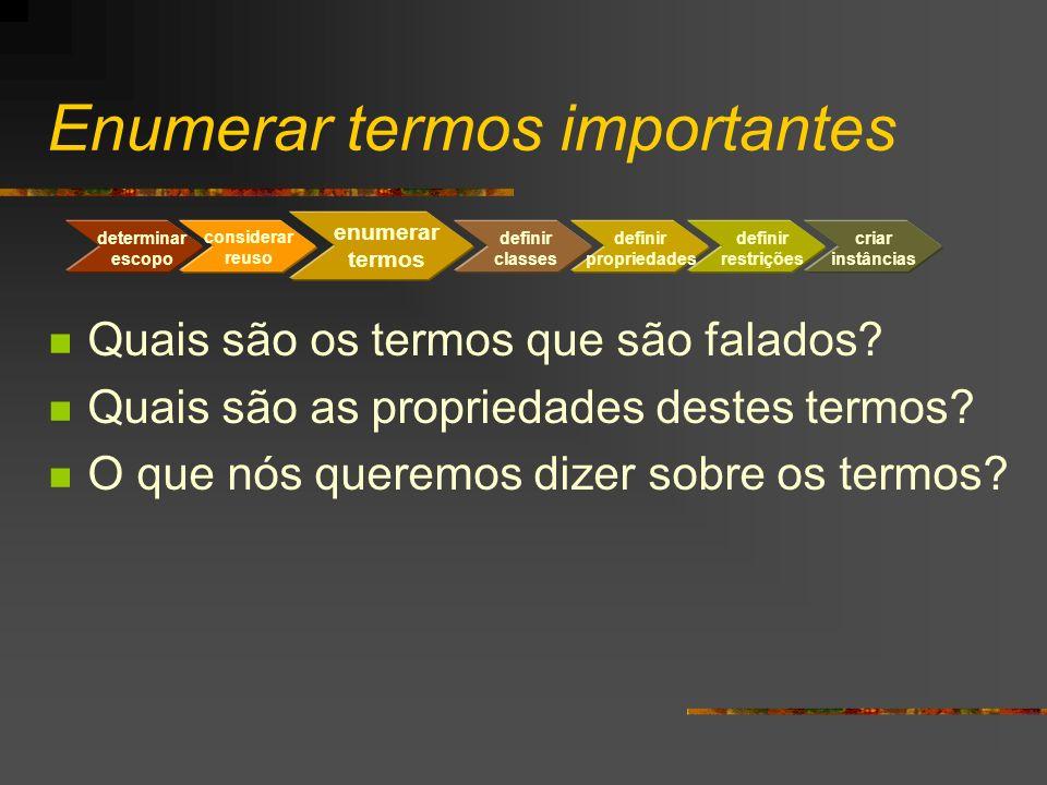 Enumerar termos importantes Quais são os termos que são falados? Quais são as propriedades destes termos? O que nós queremos dizer sobre os termos? co