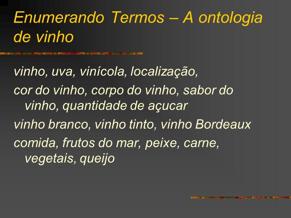 Enumerando Termos – A ontologia de vinho vinho, uva, vinícola, localização, cor do vinho, corpo do vinho, sabor do vinho, quantidade de açucar vinho b