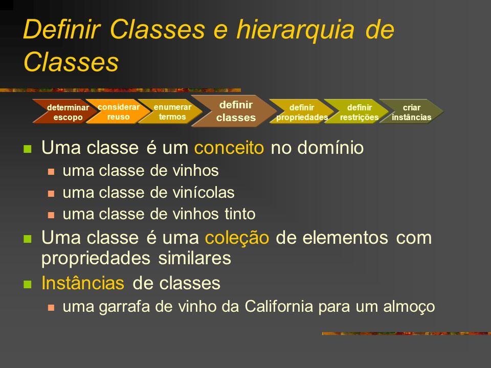 Definir Classes e hierarquia de Classes Uma classe é um conceito no domínio uma classe de vinhos uma classe de vinícolas uma classe de vinhos tinto Um