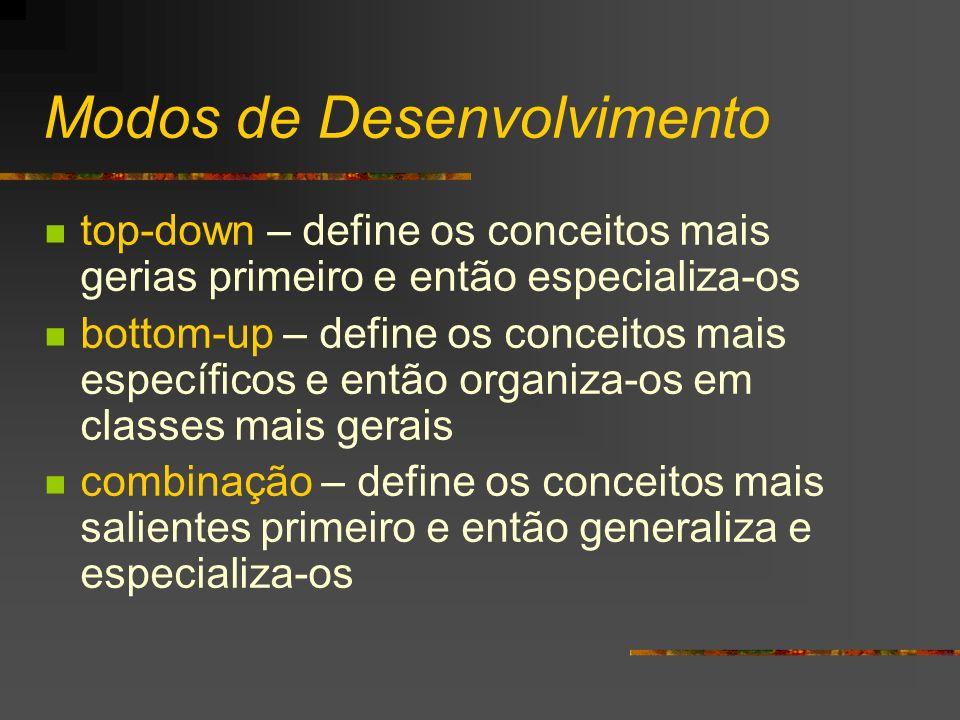 Modos de Desenvolvimento top-down – define os conceitos mais gerias primeiro e então especializa-os bottom-up – define os conceitos mais específicos e