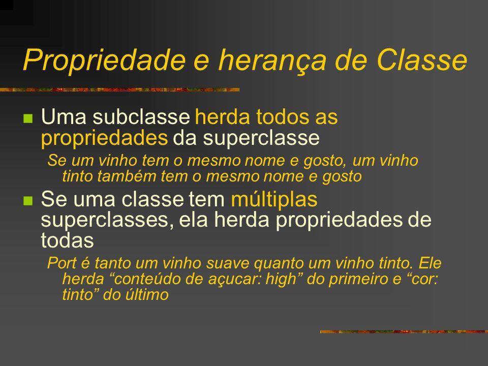 Propriedade e herança de Classe Uma subclasse herda todos as propriedades da superclasse Se um vinho tem o mesmo nome e gosto, um vinho tinto também t
