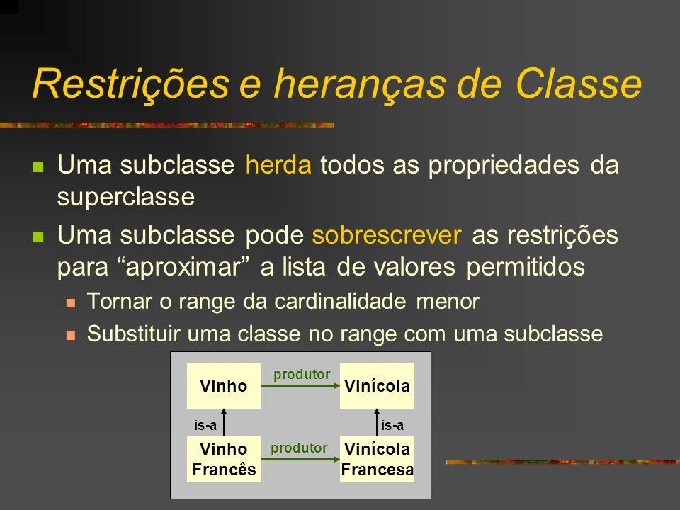 Restrições e heranças de Classe Uma subclasse herda todos as propriedades da superclasse Uma subclasse pode sobrescrever as restrições para aproximar