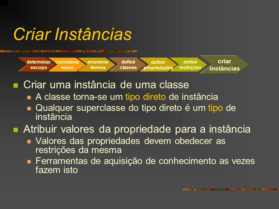 Criar Instâncias Criar uma instância de uma classe A classe torna-se um tipo direto de instância Qualquer superclasse do tipo direto é um tipo de inst