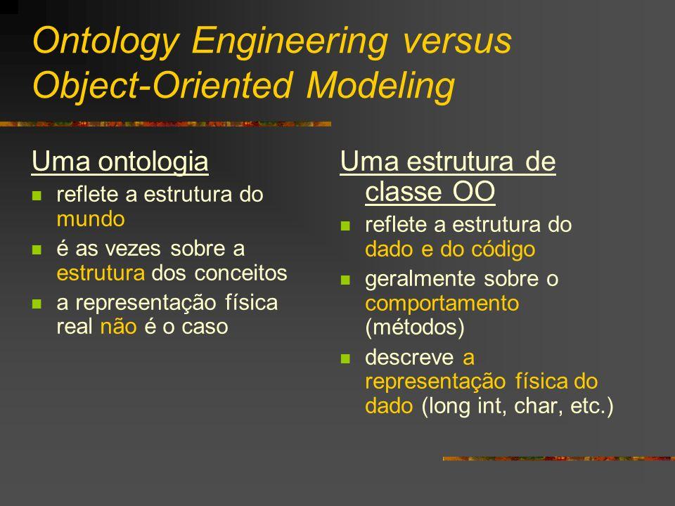 Determinar Domínio e Escopo Qual é o domínio que a ontologia irá cobrir.