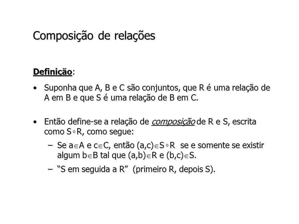 Composição de relações Definição: Suponha que A, B e C são conjuntos, que R é uma relação de A em B e que S é uma relação de B em C.Suponha que A, B e C são conjuntos, que R é uma relação de A em B e que S é uma relação de B em C.