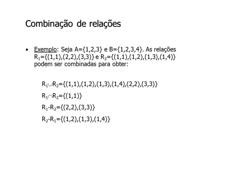 Composição de relações Exemplo: Seja A={a,b,c} e sejam R e S relações sobre A com matrizes:Exemplo: Seja A={a,b,c} e sejam R e S relações sobre A com matrizes: R = {(a,a),(a,c),(b,a),(b,b),(b,c),(c,b)} R = {(a,a),(a,c),(b,a),(b,b),(b,c),(c,b)} S = {(a,a),(b,b),(b,c),(c,a),(c,c)} S = {(a,a),(b,b),(b,c),(c,a),(c,c)} S o R = {(a,a),(a,c),(b,a),(b,b),(b,c),(c,b),(c,c)} S o R = {(a,a),(a,c),(b,a),(b,b),(b,c),(c,b),(c,c)} –E a matriz da relação composta S o R é: