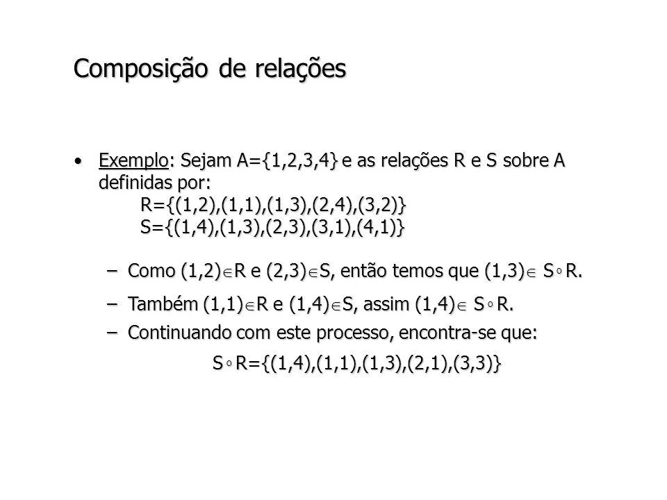 Exemplo: Sejam A={1,2,3,4} e as relações R e S sobre A definidas por: R={(1,2),(1,1),(1,3),(2,4),(3,2)} S={(1,4),(1,3),(2,3),(3,1),(4,1)}Exemplo: Sejam A={1,2,3,4} e as relações R e S sobre A definidas por: R={(1,2),(1,1),(1,3),(2,4),(3,2)} S={(1,4),(1,3),(2,3),(3,1),(4,1)} –Como (1,2) R e (2,3) S, então temos que (1,3) S o R.