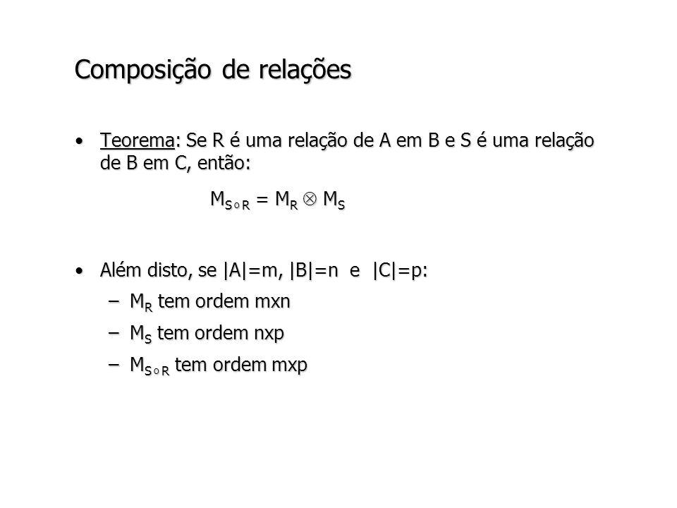 Composição de relações Teorema: Se R é uma relação de A em B e S é uma relação de B em C, então:Teorema: Se R é uma relação de A em B e S é uma relação de B em C, então: M S o R = M R M S Além disto, se |A|=m, |B|=n e |C|=p:Além disto, se |A|=m, |B|=n e |C|=p: –M R tem ordem mxn –M S tem ordem nxp –M S o R tem ordem mxp