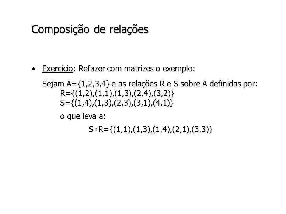 Composição de relações Exercício: Refazer com matrizes o exemplo:Exercício: Refazer com matrizes o exemplo: Sejam A={1,2,3,4} e as relações R e S sobre A definidas por: R={(1,2),(1,1),(1,3),(2,4),(3,2)} S={(1,4),(1,3),(2,3),(3,1),(4,1)} o que leva a: S o R={(1,1),(1,3),(1,4),(2,1),(3,3)}