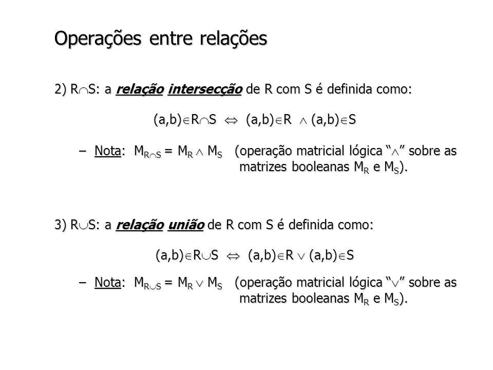 Manipulação de relações Exemplo: Seja A={1,2,3} e considere as relações simétricas: R={(1,1),(1,2),(2,1),(1,3),(3,1)} S={(1,1),(1,2),(2,1),(2,2),(3,3)} (b) R S = {(1,1),(1,2),(2,1)} R S = {(1,1),(1,2),(1,3),(2,1),(2,2),(3,1),(3,3)} ambas simétricas (a) R -1 ={(1,1),(2,1),(1,2),(3,1),(1,3)} R={(2,2),(2,3),(3,2),(3,3)} ambas simétricas