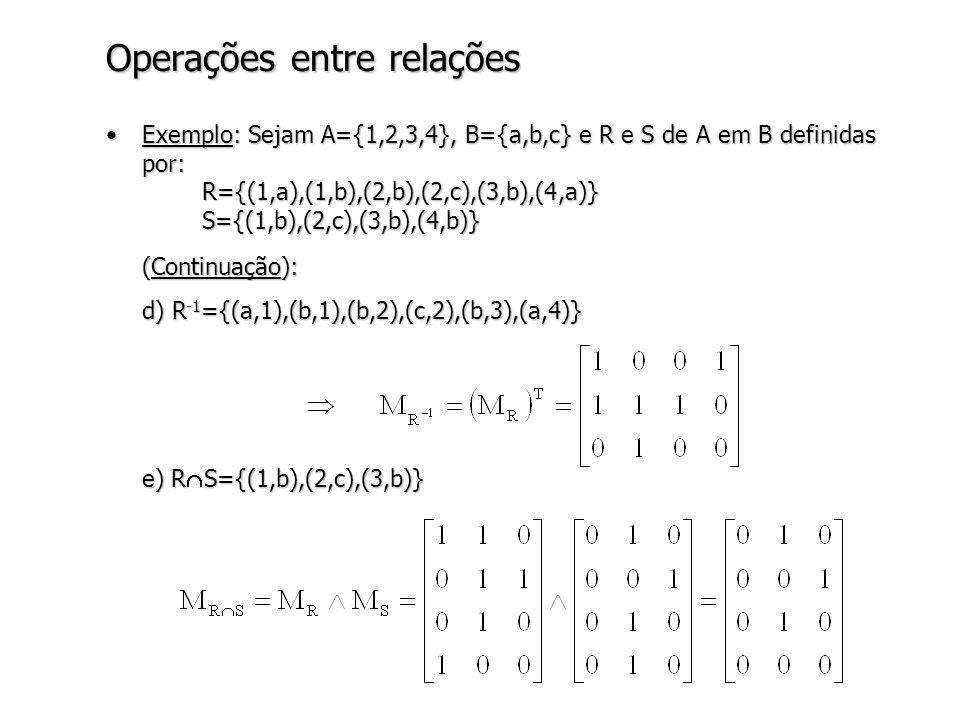 Operações entre relações Exemplo: Sejam A={1,2,3,4}, B={a,b,c} e R e S de A em B definidas por: R={(1,a),(1,b),(2,b),(2,c),(3,b),(4,a)} S={(1,b),(2,c),(3,b),(4,b)}Exemplo: Sejam A={1,2,3,4}, B={a,b,c} e R e S de A em B definidas por: R={(1,a),(1,b),(2,b),(2,c),(3,b),(4,a)} S={(1,b),(2,c),(3,b),(4,b)} (Continuação): f) R S={(1,a),(1,b),(2,b),(2,c),(3,b),(4,a),(4,b)}