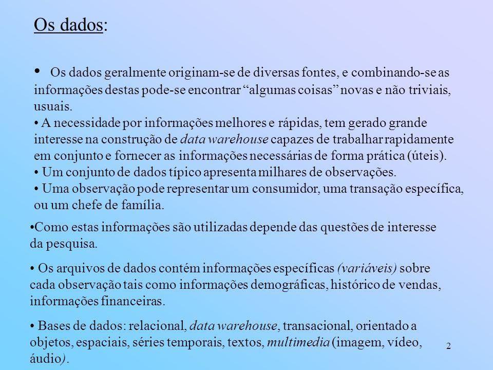 63 Exemplo: Uma base de dados relativa a empréstimos pessoais.