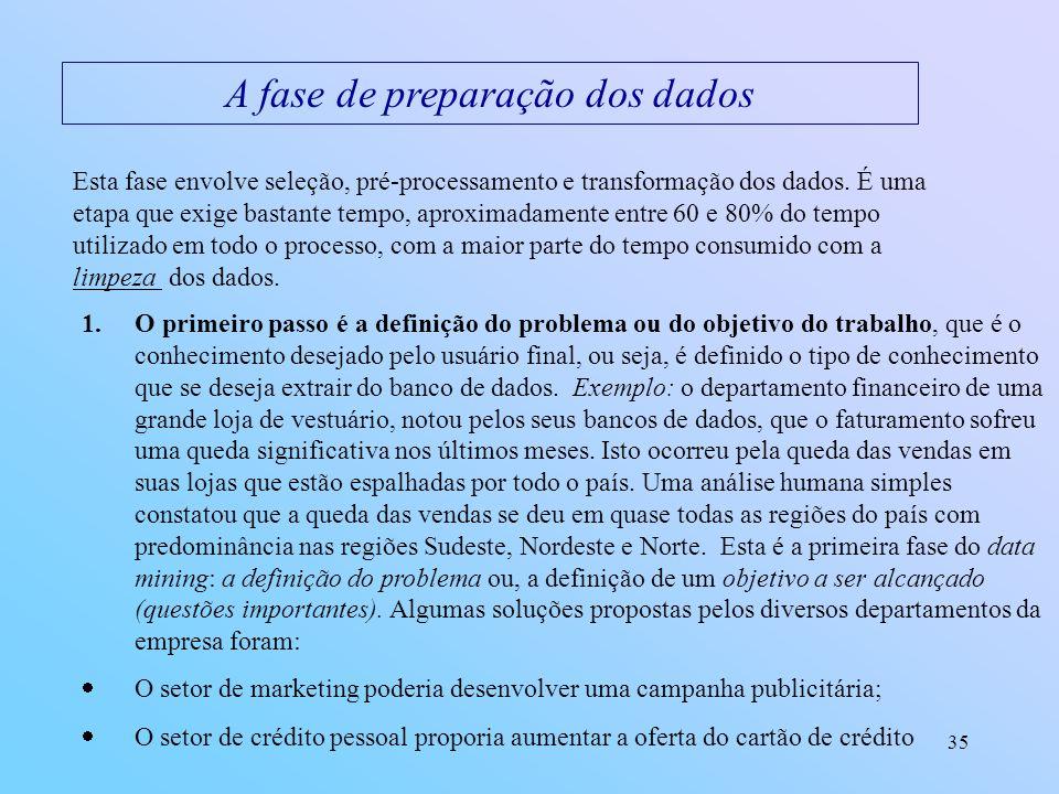 35 A fase de preparação dos dados 1.O primeiro passo é a definição do problema ou do objetivo do trabalho, que é o conhecimento desejado pelo usuário