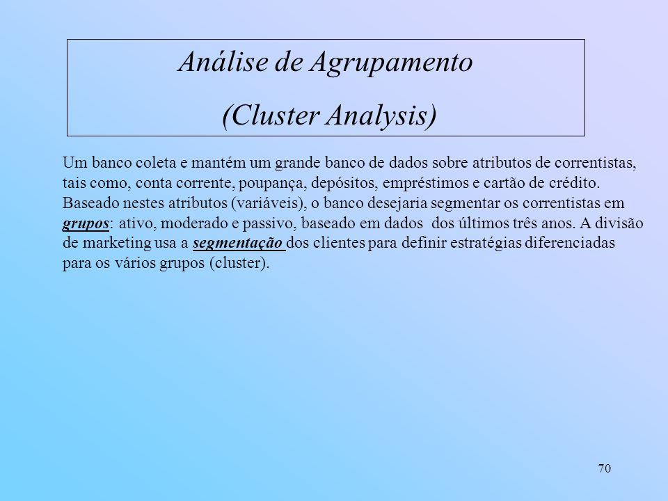 70 Análise de Agrupamento (Cluster Analysis) Um banco coleta e mantém um grande banco de dados sobre atributos de correntistas, tais como, conta corre