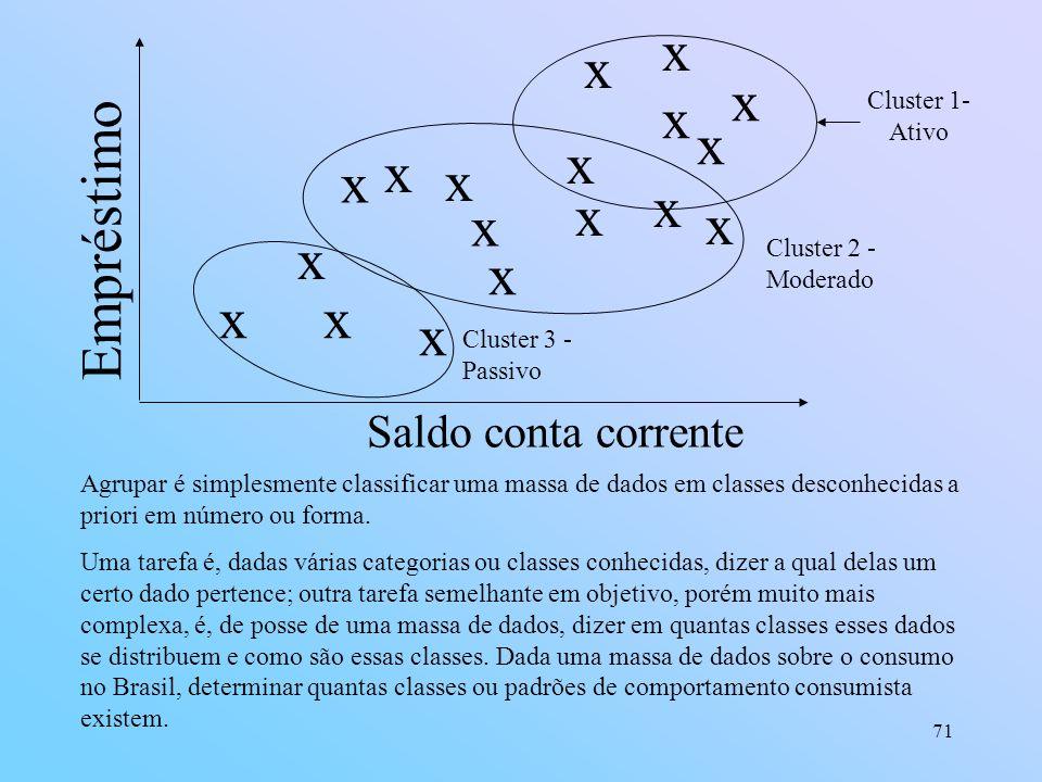 71 Agrupar é simplesmente classificar uma massa de dados em classes desconhecidas a priori em número ou forma. Uma tarefa é, dadas várias categorias o