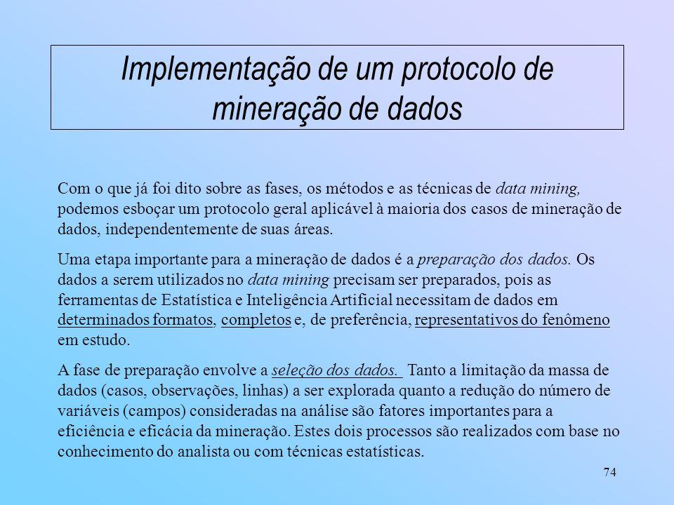 74 Implementação de um protocolo de mineração de dados Com o que já foi dito sobre as fases, os métodos e as técnicas de data mining, podemos esboçar