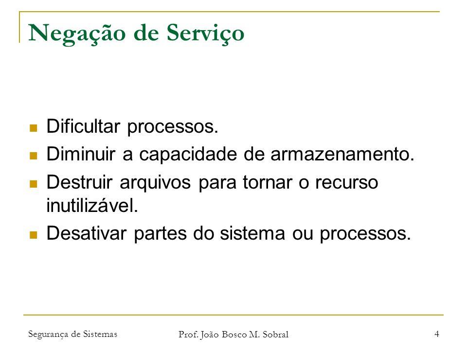 Segurança de Sistemas Prof. João Bosco M. Sobral 4 Negação de Serviço Dificultar processos.