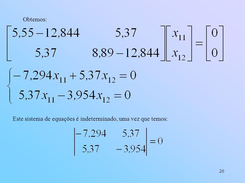 20 Obtemos: Este sistema de equações é indeterminado, uma vez que temos: