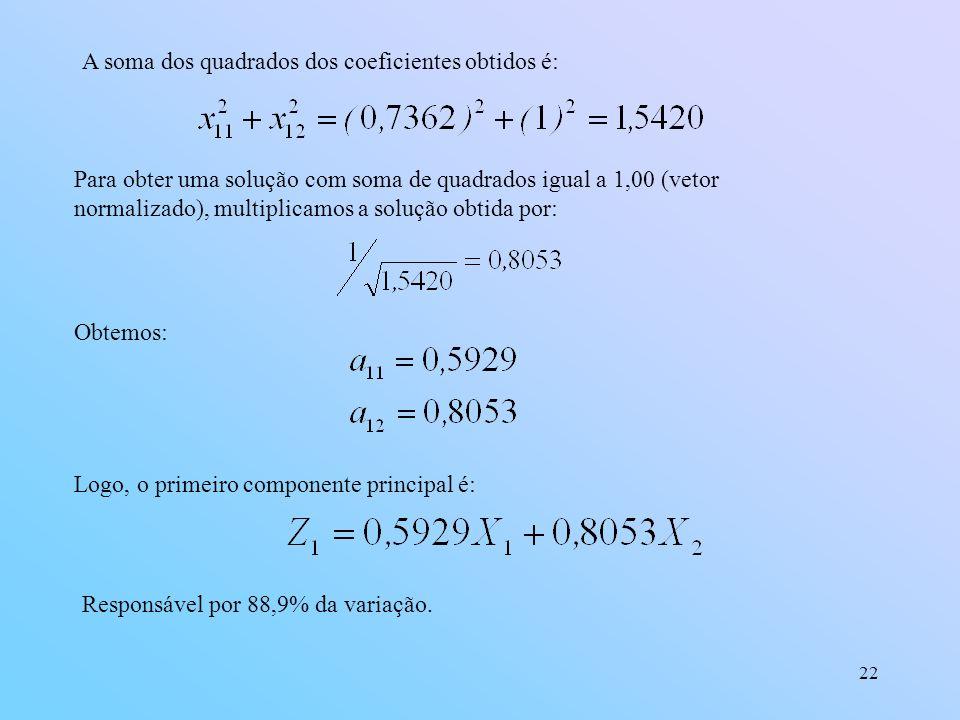 22 A soma dos quadrados dos coeficientes obtidos é: Para obter uma solução com soma de quadrados igual a 1,00 (vetor normalizado), multiplicamos a solução obtida por: Obtemos: Logo, o primeiro componente principal é: Responsável por 88,9% da variação.