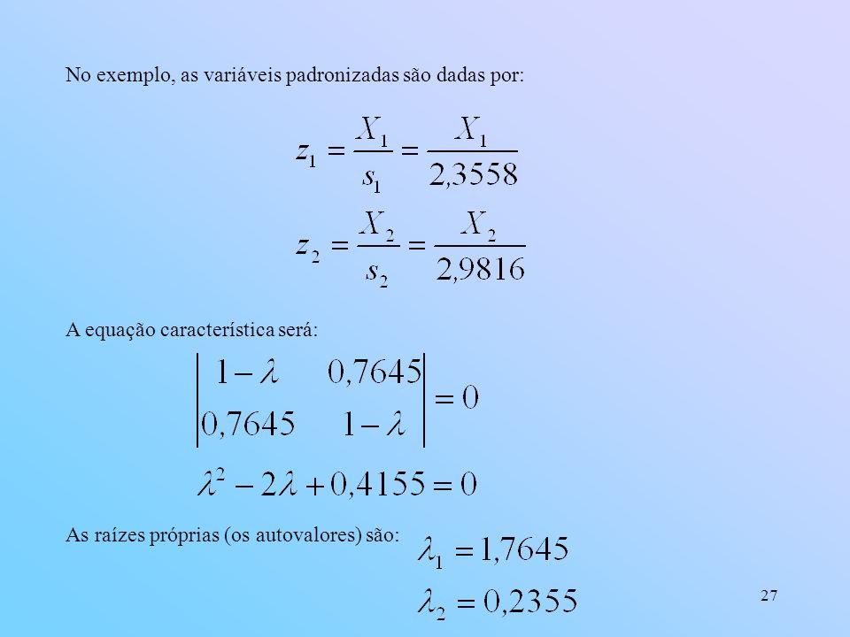 27 No exemplo, as variáveis padronizadas são dadas por: A equação característica será: As raízes próprias (os autovalores) são: