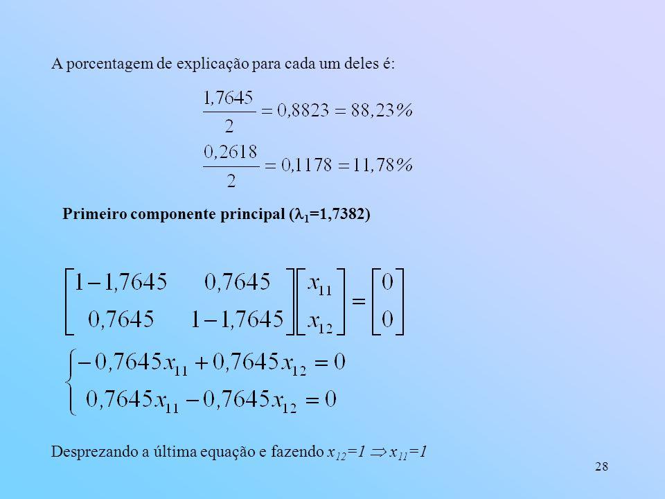 28 A porcentagem de explicação para cada um deles é: Primeiro componente principal ( 1 =1,7382) Desprezando a última equação e fazendo x 12 =1 x 11 =1