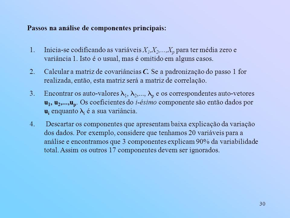 30 Passos na análise de componentes principais: 1.Inicia-se codificando as variáveis X 1,X 2,...,X p para ter média zero e variância 1.