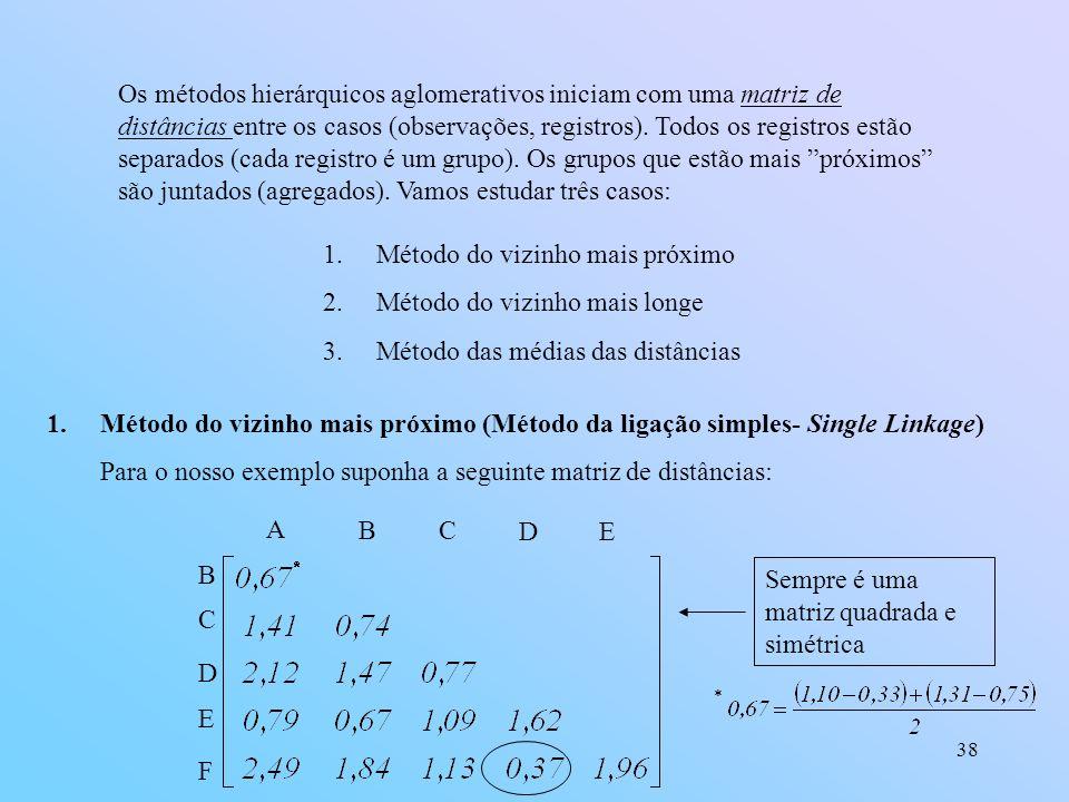 38 Os métodos hierárquicos aglomerativos iniciam com uma matriz de distâncias entre os casos (observações, registros).