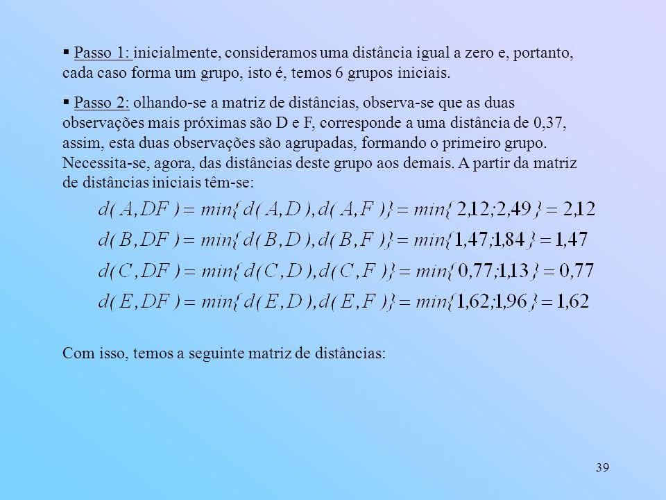 39 Passo 1: inicialmente, consideramos uma distância igual a zero e, portanto, cada caso forma um grupo, isto é, temos 6 grupos iniciais.