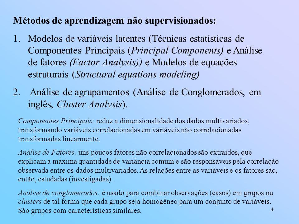 4 Métodos de aprendizagem não supervisionados: 1.Modelos de variáveis latentes (Técnicas estatísticas de Componentes Principais (Principal Components) e Análise de fatores (Factor Analysis)) e Modelos de equações estruturais (Structural equations modeling) 2.
