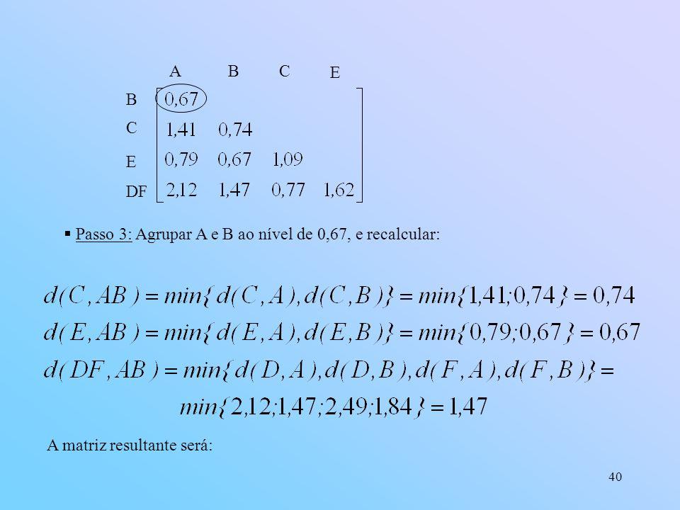 40 B C E DF A BC E Passo 3: Agrupar A e B ao nível de 0,67, e recalcular: A matriz resultante será: