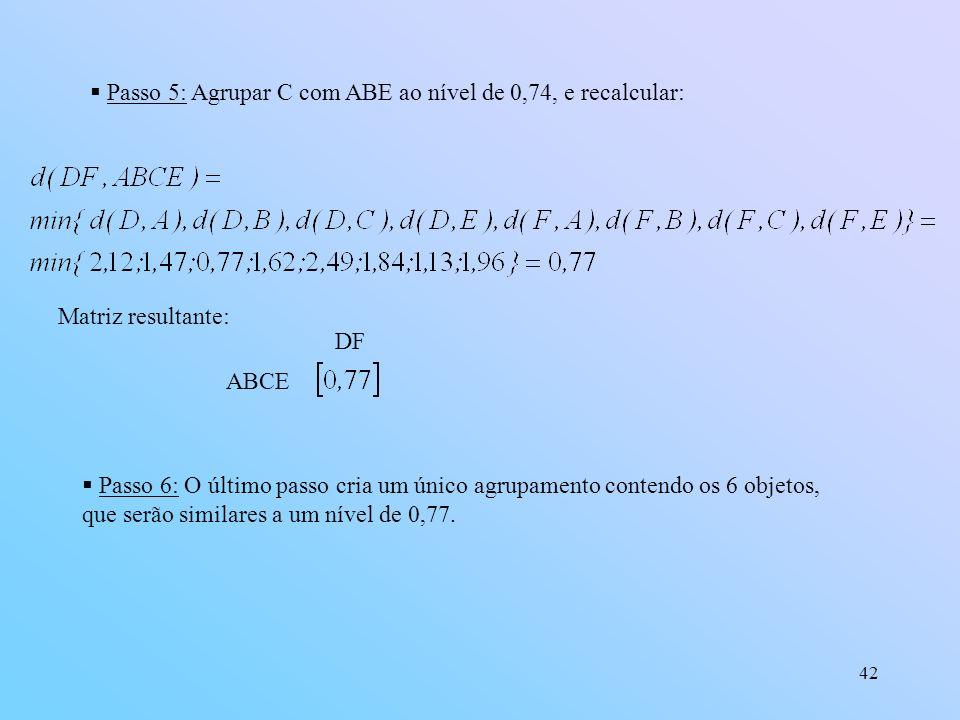 42 Passo 5: Agrupar C com ABE ao nível de 0,74, e recalcular: Matriz resultante: ABCE DF Passo 6: O último passo cria um único agrupamento contendo os 6 objetos, que serão similares a um nível de 0,77.