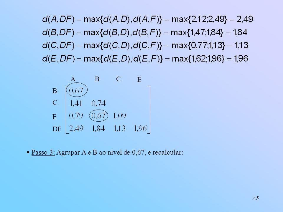 45 B C E DF A BC E Passo 3: Agrupar A e B ao nível de 0,67, e recalcular: