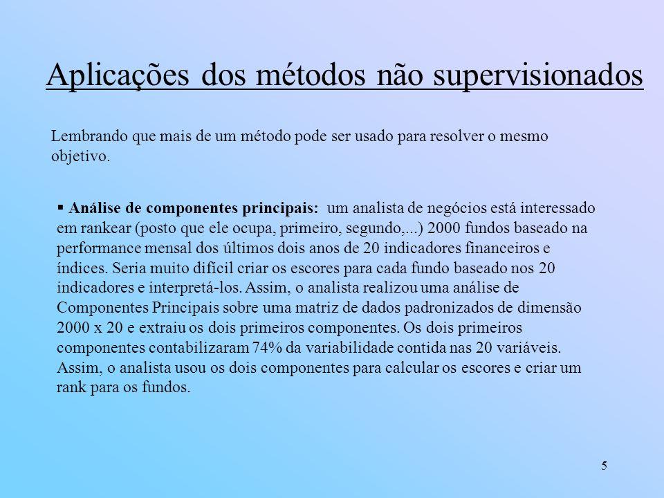 5 Aplicações dos métodos não supervisionados Lembrando que mais de um método pode ser usado para resolver o mesmo objetivo.