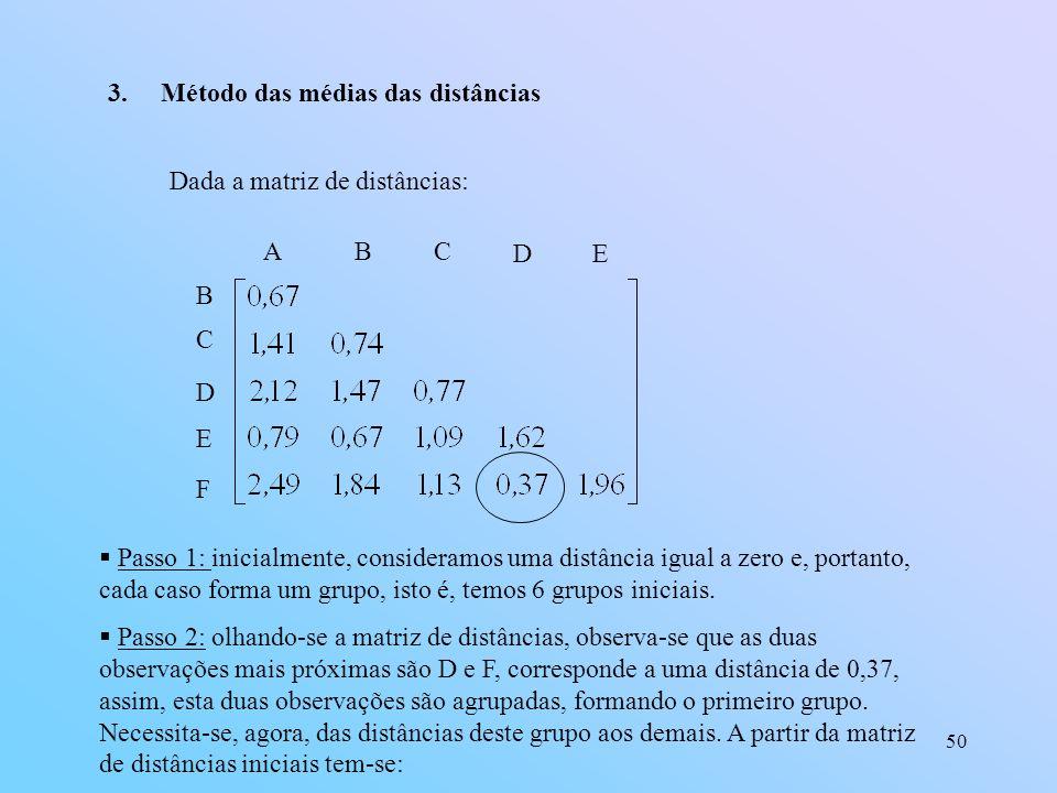 50 3.Método das médias das distâncias B C D E F A BC DE Dada a matriz de distâncias: Passo 1: inicialmente, consideramos uma distância igual a zero e, portanto, cada caso forma um grupo, isto é, temos 6 grupos iniciais.