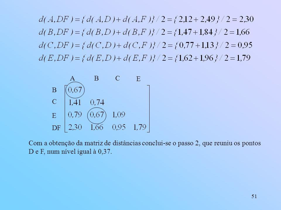 51 B C E DF A BC E Com a obtenção da matriz de distâncias conclui-se o passo 2, que reuniu os pontos D e F, num nível igual à 0,37.