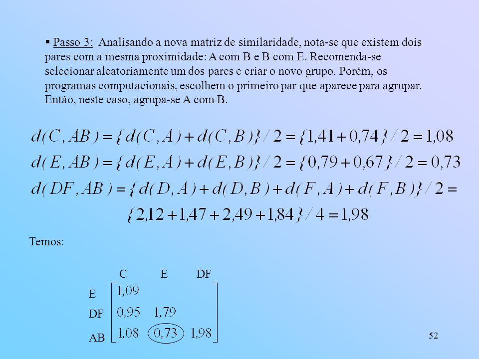 52 Passo 3: Analisando a nova matriz de similaridade, nota-se que existem dois pares com a mesma proximidade: A com B e B com E.