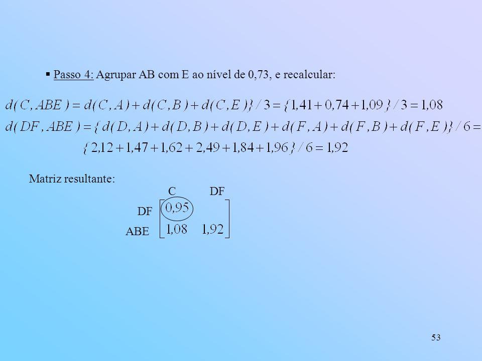 53 Passo 4: Agrupar AB com E ao nível de 0,73, e recalcular: Matriz resultante: DF ABE C DF