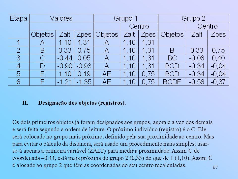 67 II.Designação dos objetos (registros).