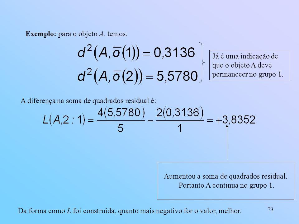 73 Exemplo: para o objeto A, temos: Já é uma indicação de que o objeto A deve permanecer no grupo 1.