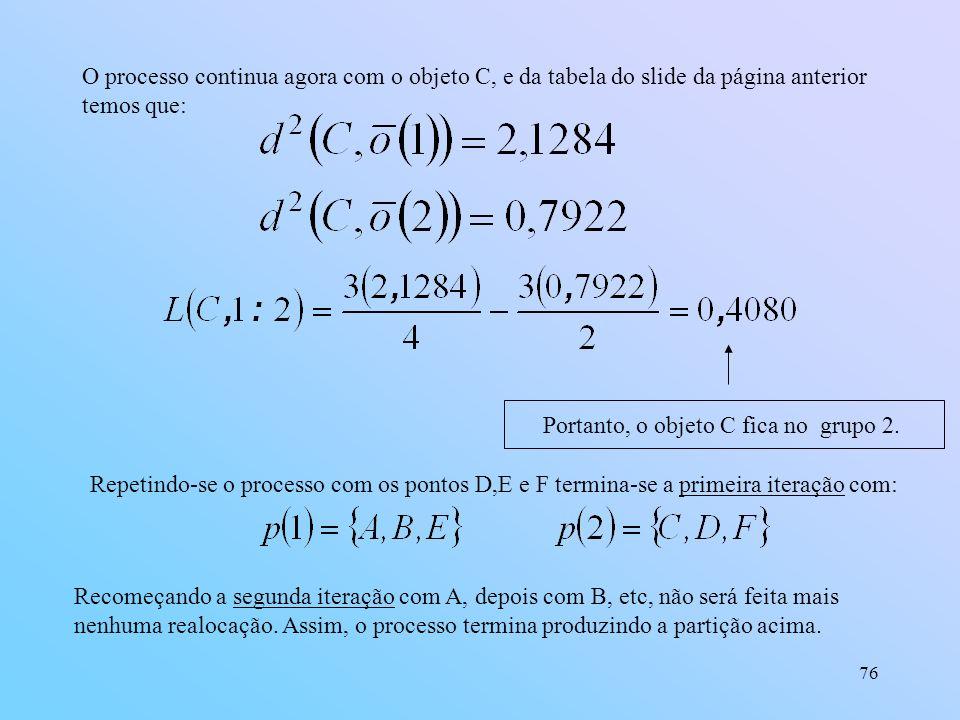 76 O processo continua agora com o objeto C, e da tabela do slide da página anterior temos que: Portanto, o objeto C fica no grupo 2.