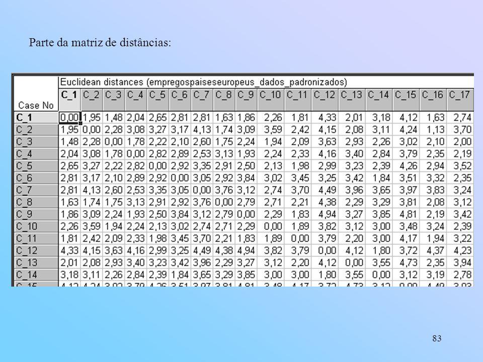 83 Parte da matriz de distâncias: