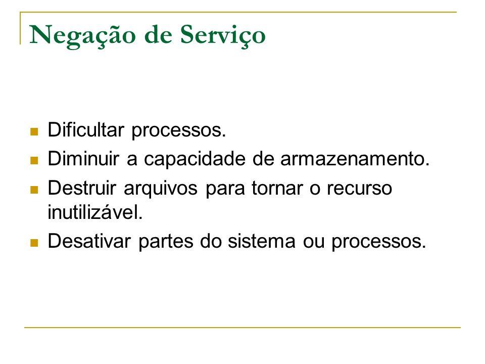 Negação de Serviço Dificultar processos. Diminuir a capacidade de armazenamento. Destruir arquivos para tornar o recurso inutilizável. Desativar parte