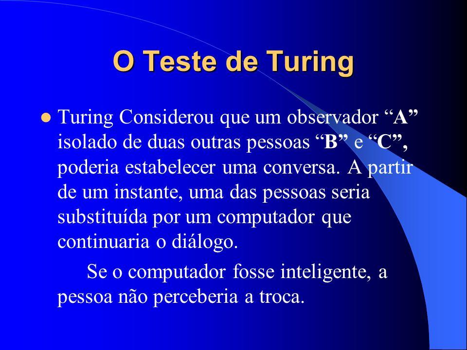 O Teste de Turing Turing Considerou que um observador A isolado de duas outras pessoas B e C, poderia estabelecer uma conversa. A partir de um instant