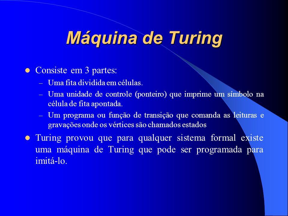 Máquina de Turing Consiste em 3 partes: – Uma fita dividida em células. – Uma unidade de controle (ponteiro) que imprime um símbolo na célula de fita