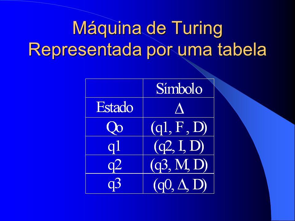 Máquina de Turing Representada por uma tabela