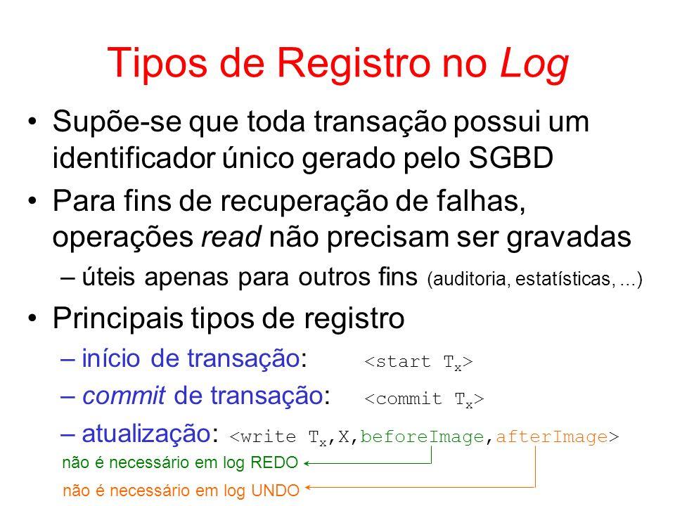 Tipos de Registro no Log Supõe-se que toda transação possui um identificador único gerado pelo SGBD Para fins de recuperação de falhas, operações read