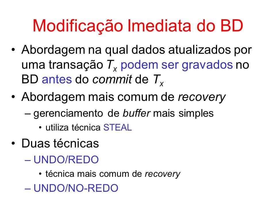 Modificação Imediata do BD Abordagem na qual dados atualizados por uma transação T x podem ser gravados no BD antes do commit de T x Abordagem mais co