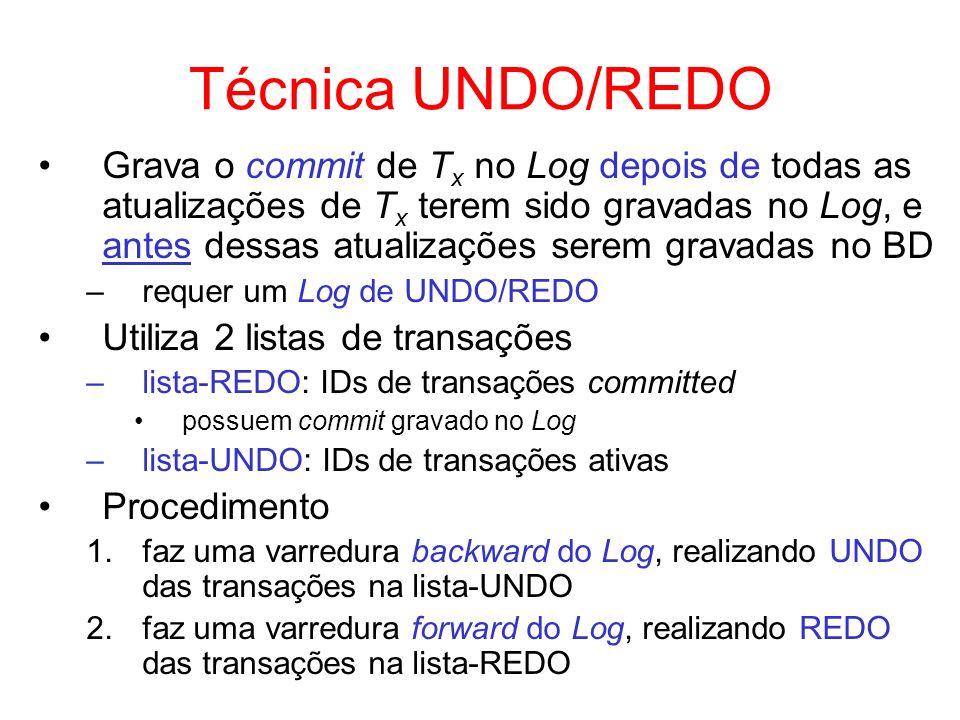 Técnica UNDO/REDO Grava o commit de T x no Log depois de todas as atualizações de T x terem sido gravadas no Log, e antes dessas atualizações serem gr