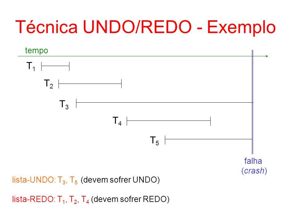 Técnica UNDO/REDO - Exemplo T1T1 T2T2 T3T3 T4T4 T5T5 tempo falha (crash) lista-UNDO: T 3, T 5 (devem sofrer UNDO) lista-REDO: T 1, T 2, T 4 (devem sof